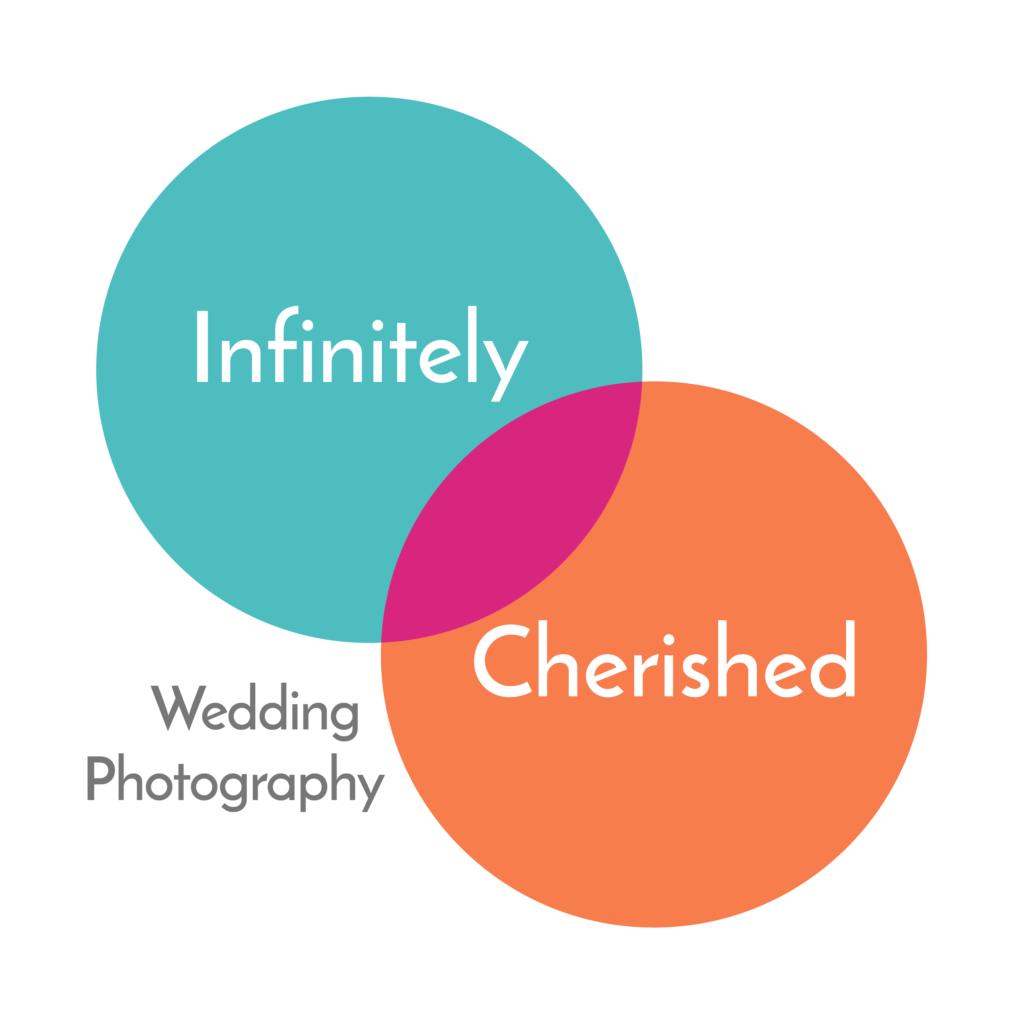 Infinitely Cherished Logo